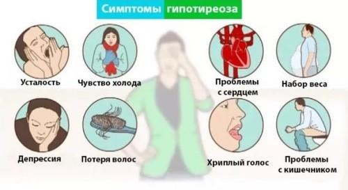 гипотериоз